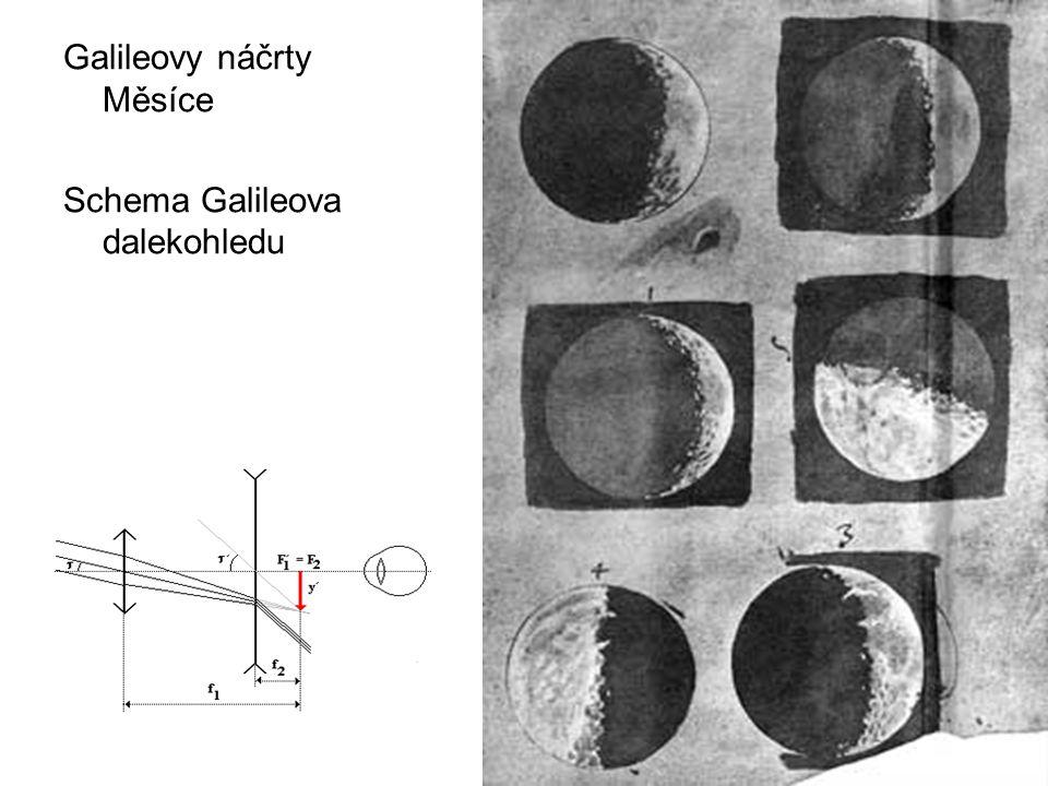 Galileovy náčrty Měsíce