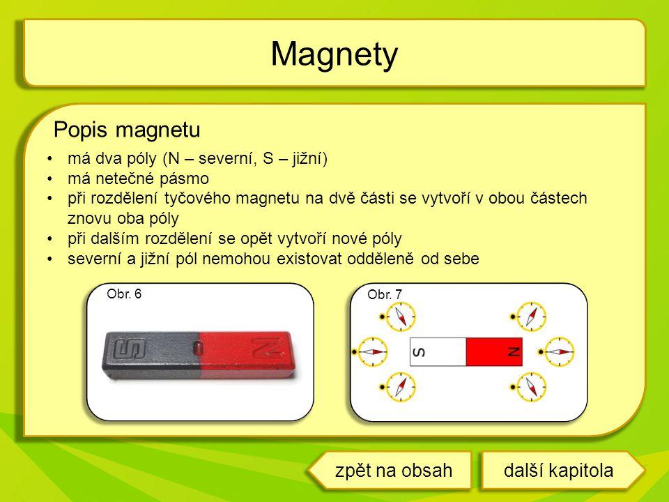 Magnety Popis magnetu zpět na obsah další kapitola