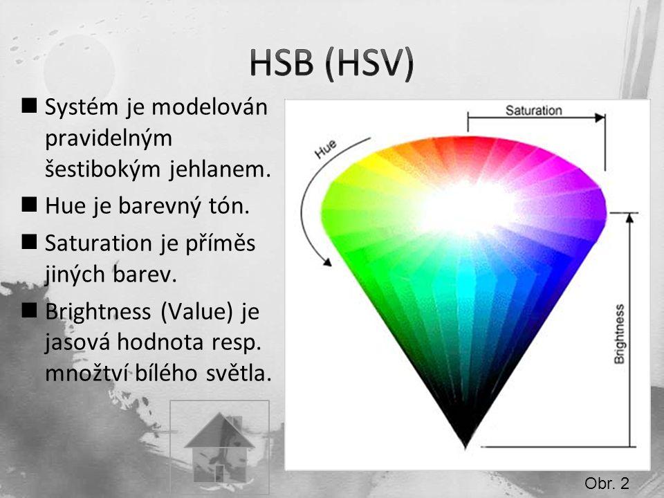 HSB (HSV) Systém je modelován pravidelným šestibokým jehlanem.