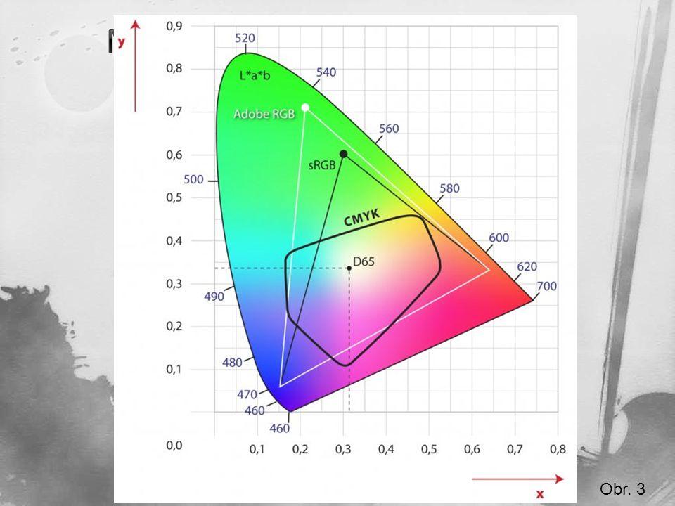 Model LAB je vyjádřen pomocí podkovy