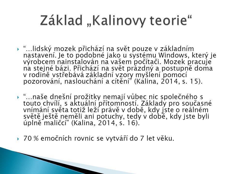 "Základ ""Kalinovy teorie"