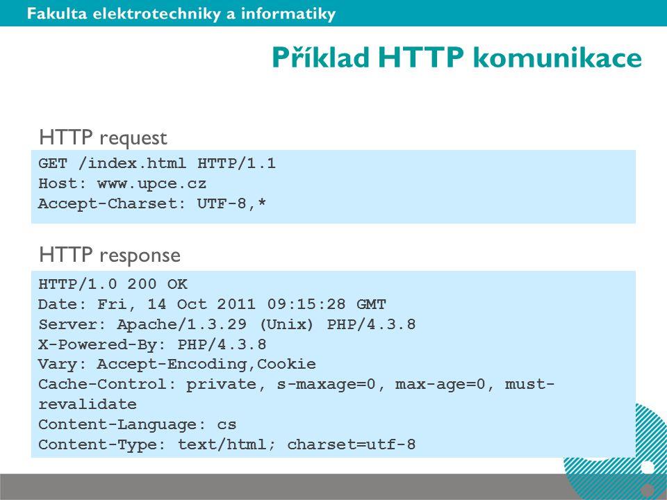 Příklad HTTP komunikace