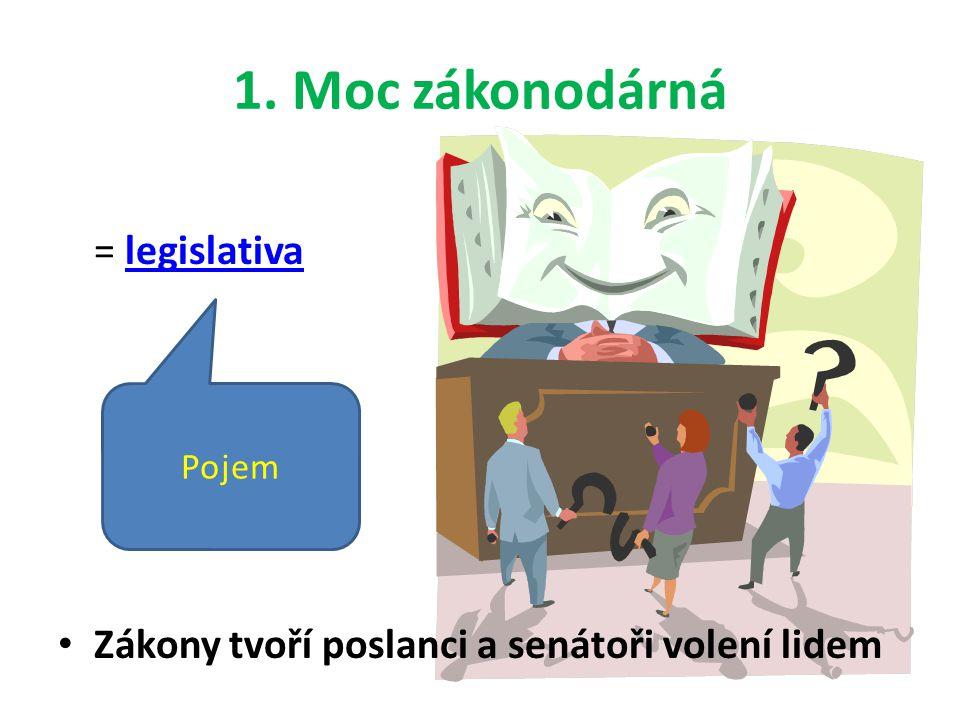 1. Moc zákonodárná = legislativa