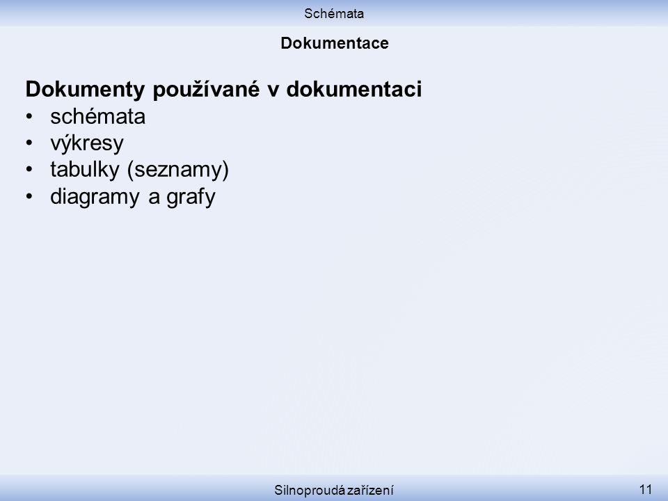 Dokumenty používané v dokumentaci schémata výkresy tabulky (seznamy)