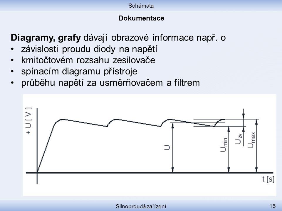 Diagramy, grafy dávají obrazové informace např. o