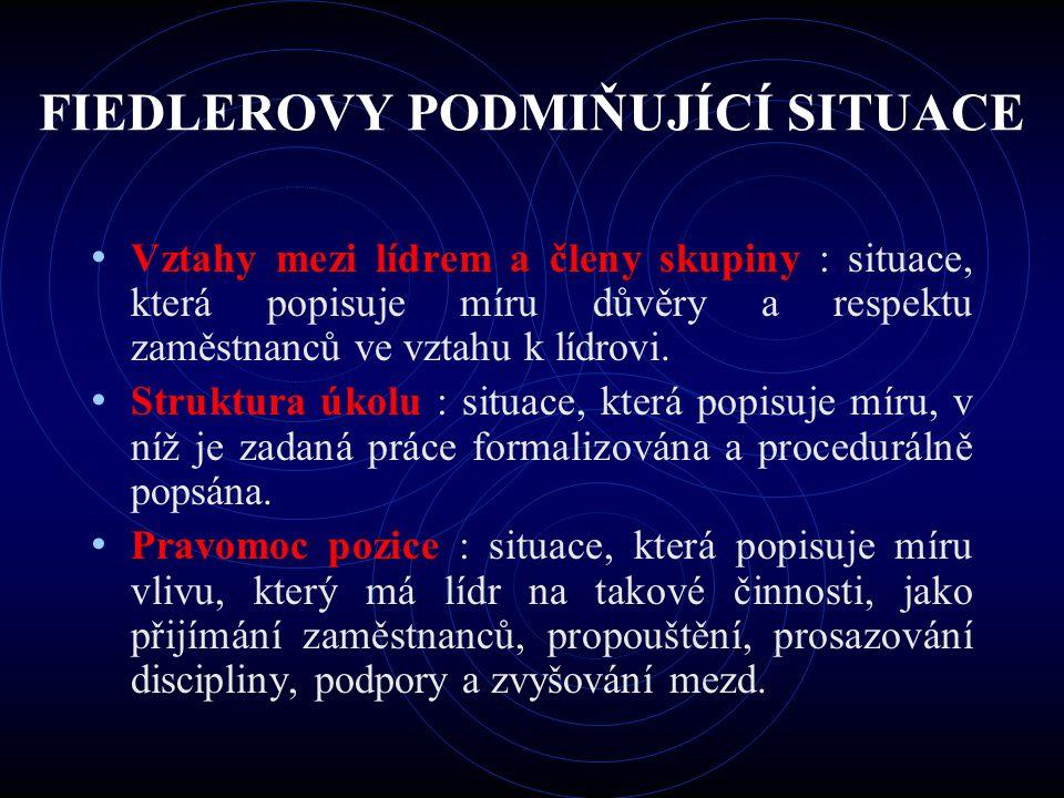 FIEDLEROVY PODMIŇUJÍCÍ SITUACE