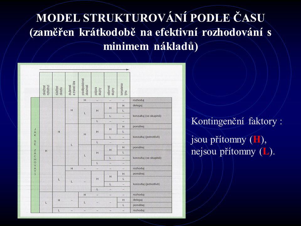 MODEL STRUKTUROVÁNÍ PODLE ČASU (zaměřen krátkodobě na efektivní rozhodování s minimem nákladů)