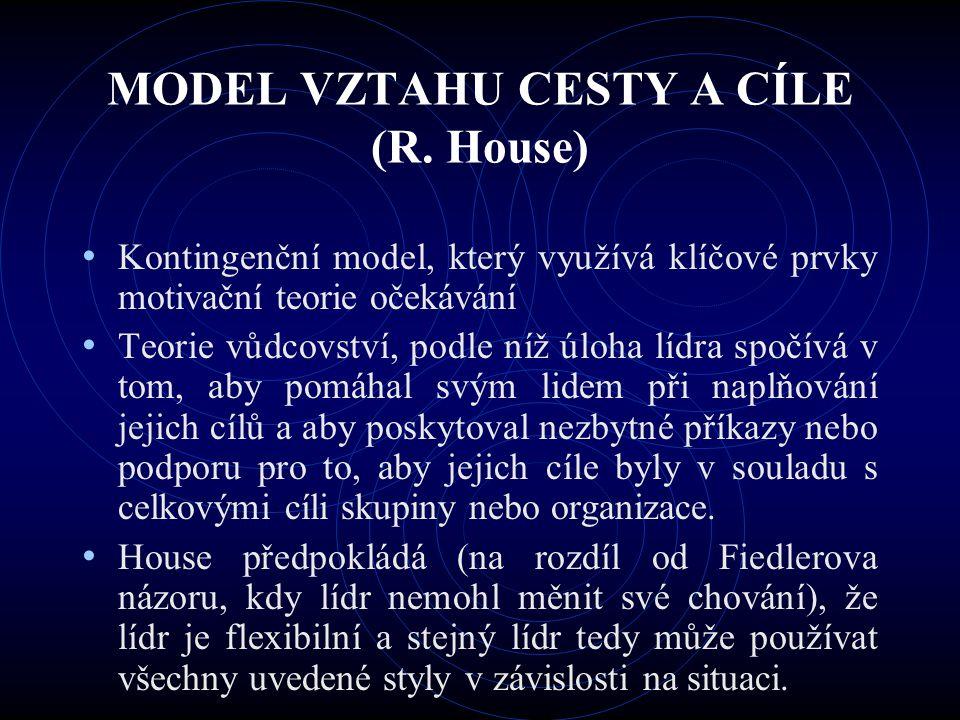 MODEL VZTAHU CESTY A CÍLE (R. House)