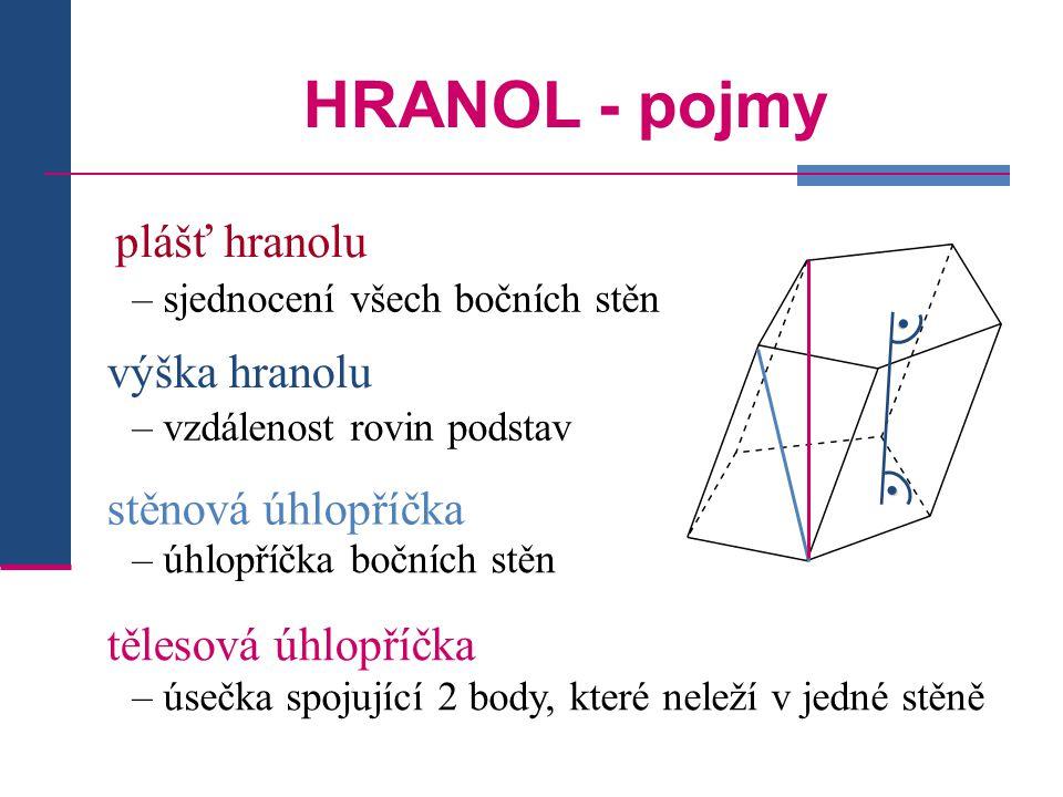 HRANOL - pojmy plášť hranolu výška hranolu stěnová úhlopříčka