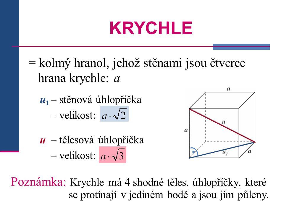 KRYCHLE = kolmý hranol, jehož stěnami jsou čtverce – hrana krychle: a