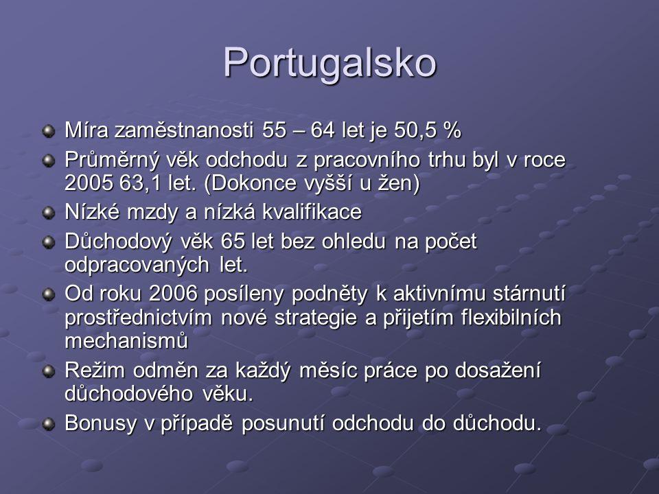 Portugalsko Míra zaměstnanosti 55 – 64 let je 50,5 %