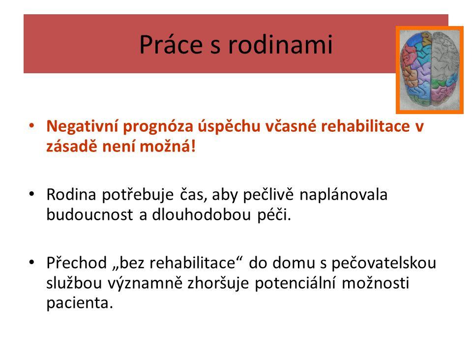 Práce s rodinami Negativní prognóza úspěchu včasné rehabilitace v zásadě není možná!
