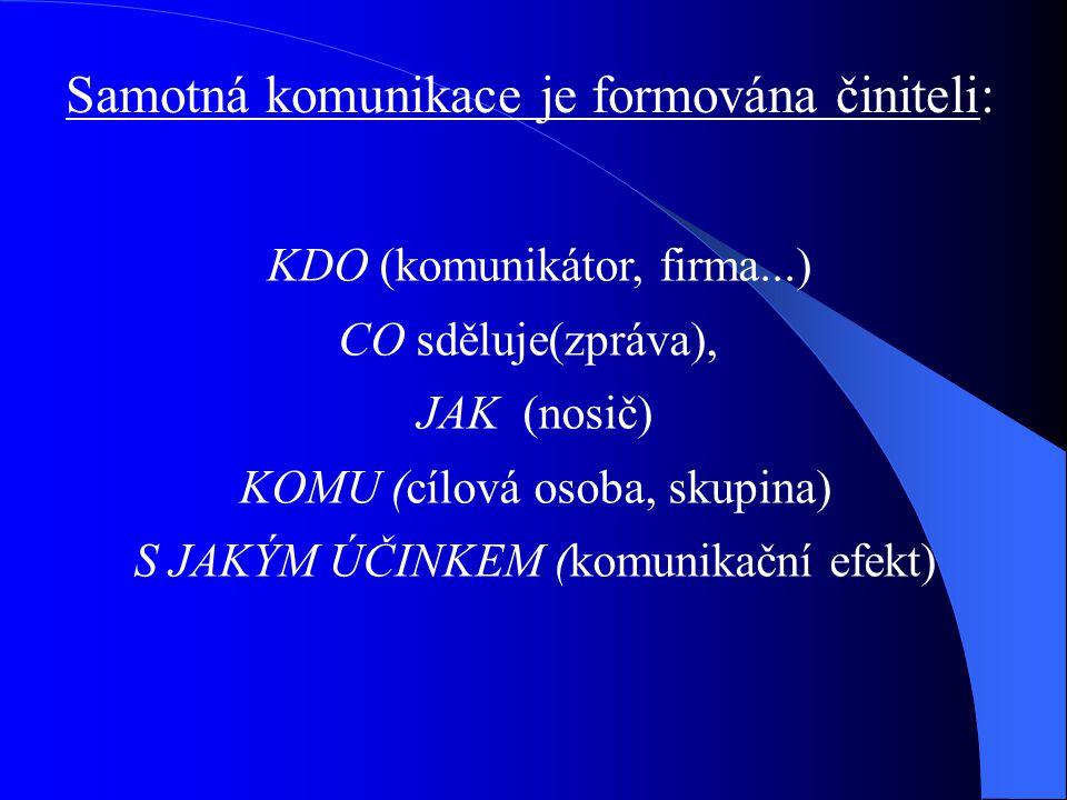 Samotná komunikace je formována činiteli: