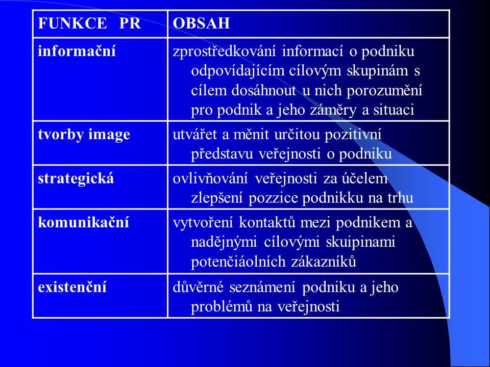 FUNKCE PR OBSAH. informační.