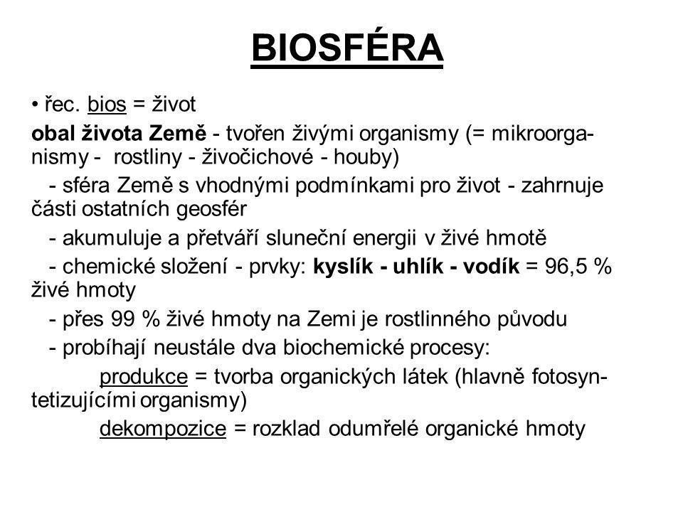 BIOSFÉRA • řec. bios = život