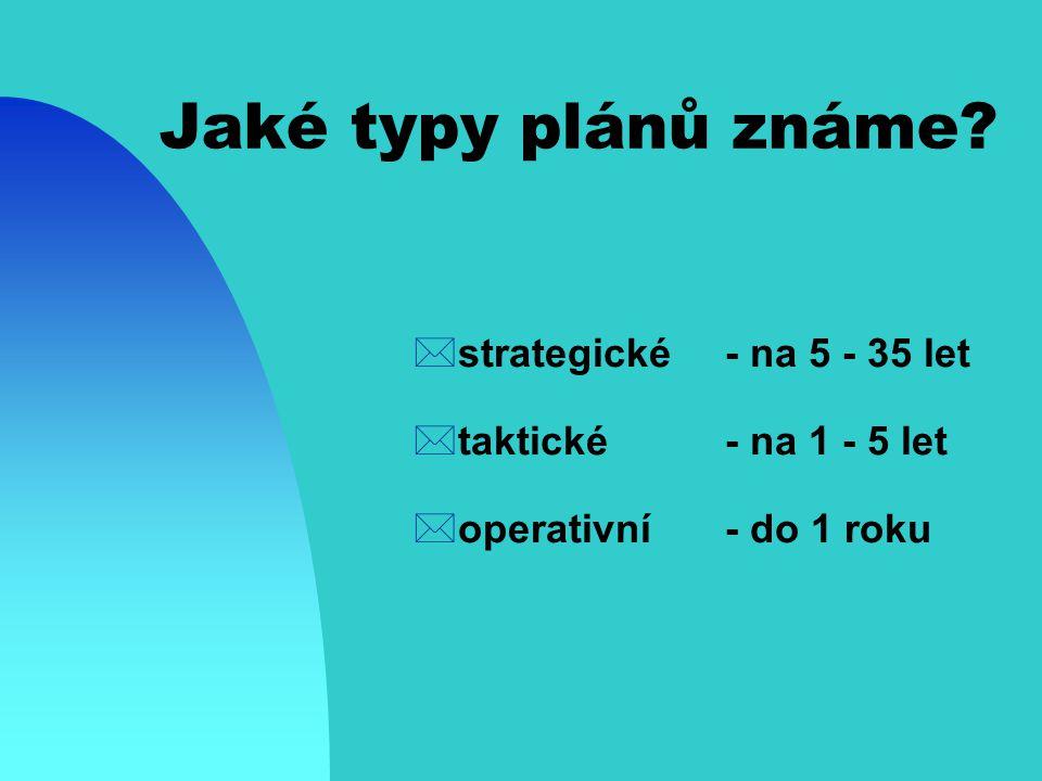 Jaké typy plánů známe strategické - na 5 - 35 let