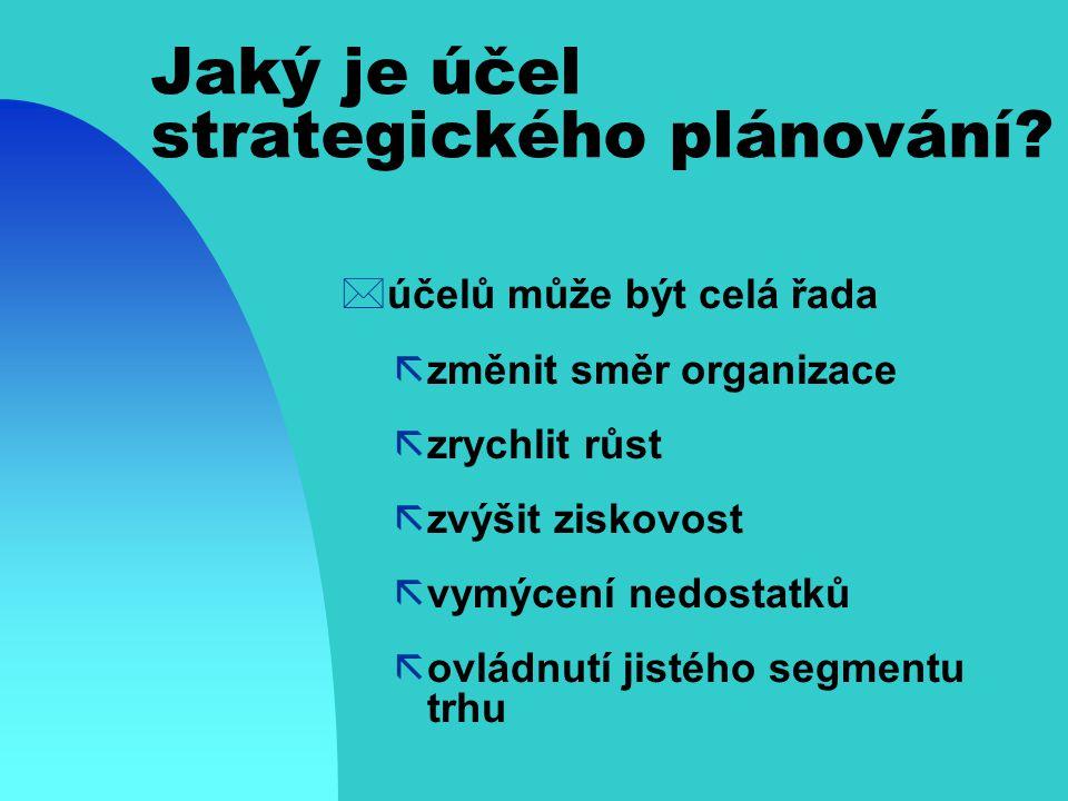 Jaký je účel strategického plánování