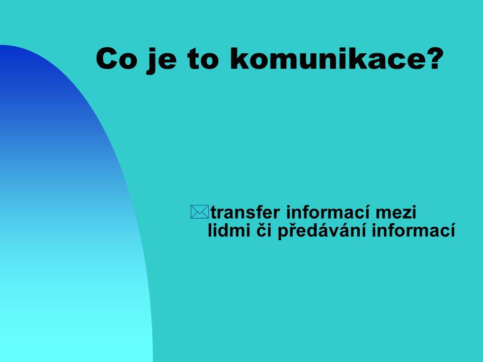 Co je to komunikace transfer informací mezi lidmi či předávání informací
