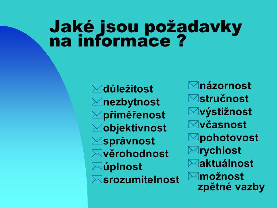 Jaké jsou požadavky na informace