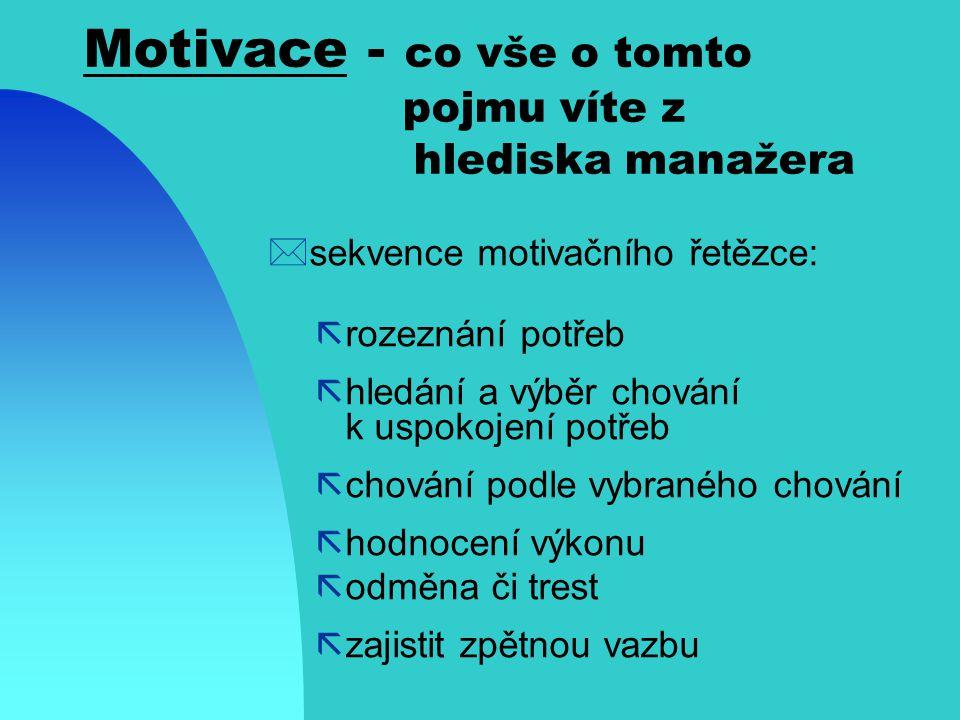 Motivace - co vše o tomto pojmu víte z hlediska manažera