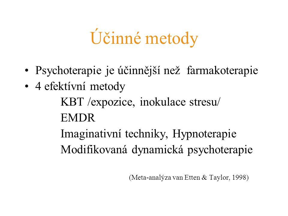 Účinné metody Psychoterapie je účinnější než farmakoterapie