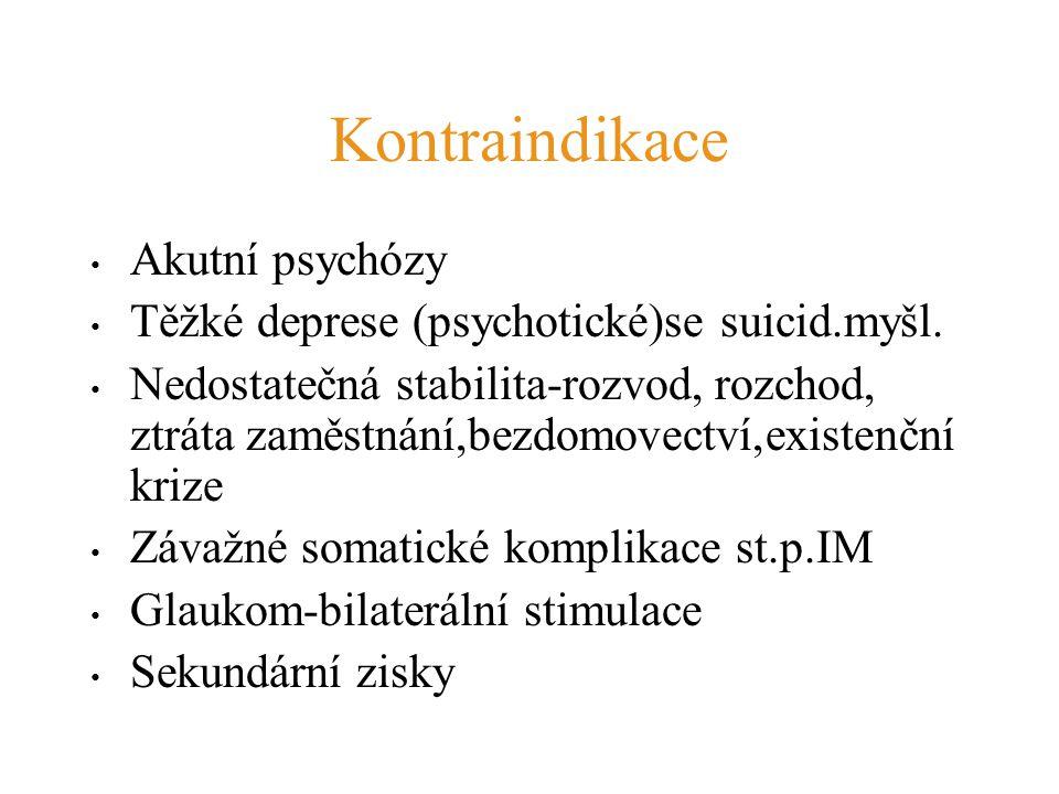 Kontraindikace Akutní psychózy