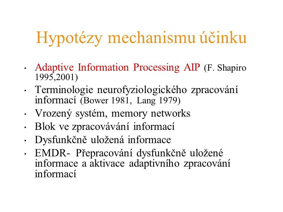 Hypotézy mechanismu účinku