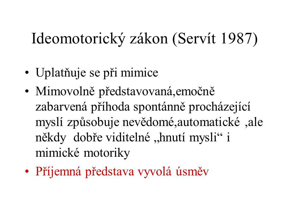 Ideomotorický zákon (Servít 1987)