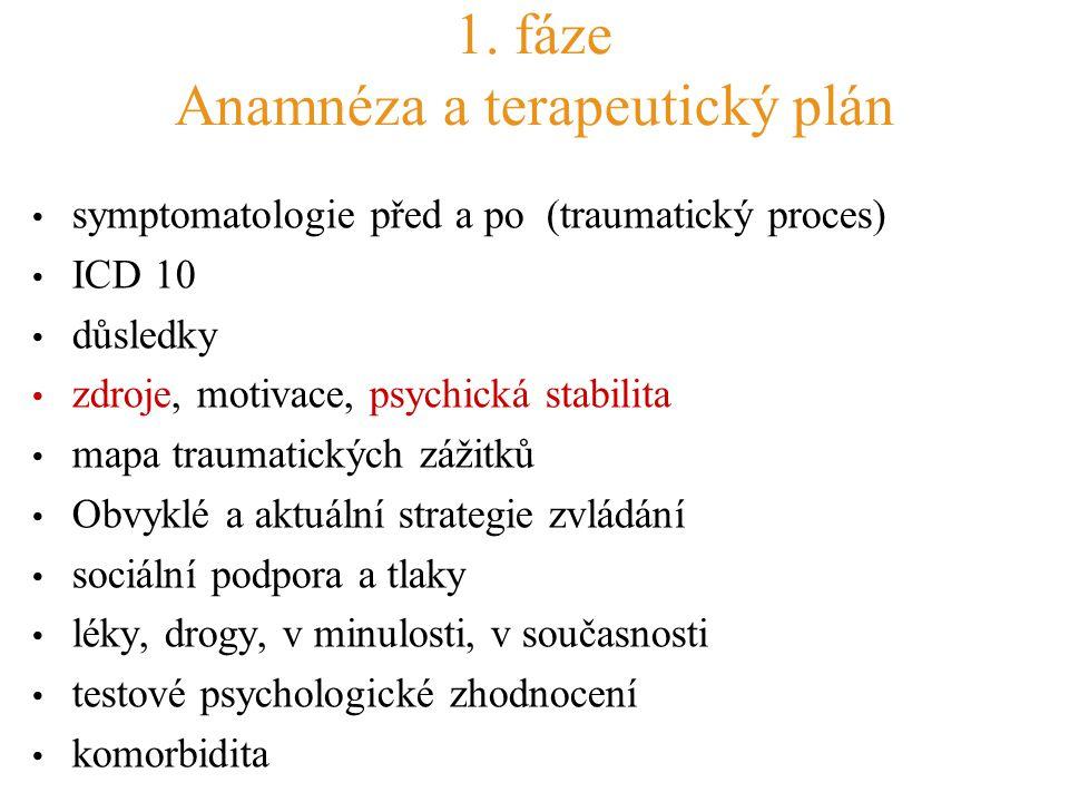 1. fáze Anamnéza a terapeutický plán