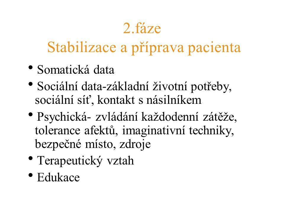 2.fáze Stabilizace a příprava pacienta