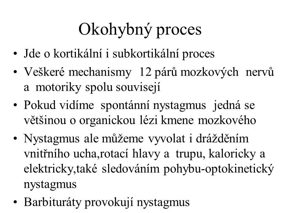 Okohybný proces Jde o kortikální i subkortikální proces