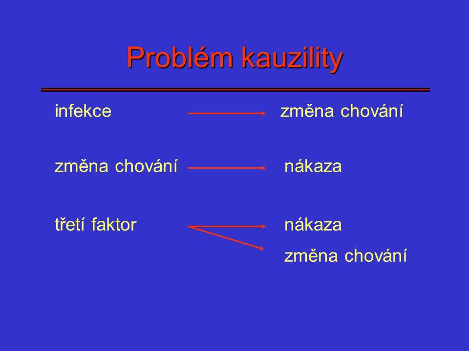 Problém kauzility infekce změna chování změna chování nákaza
