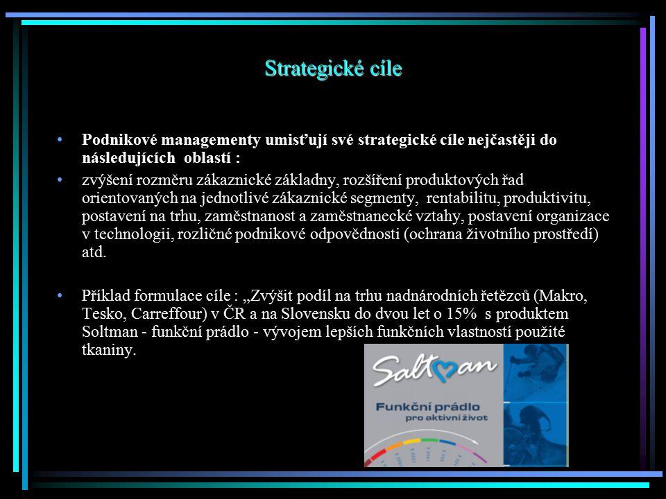 Strategické cíle Podnikové managementy umisťují své strategické cíle nejčastěji do následujících oblastí :