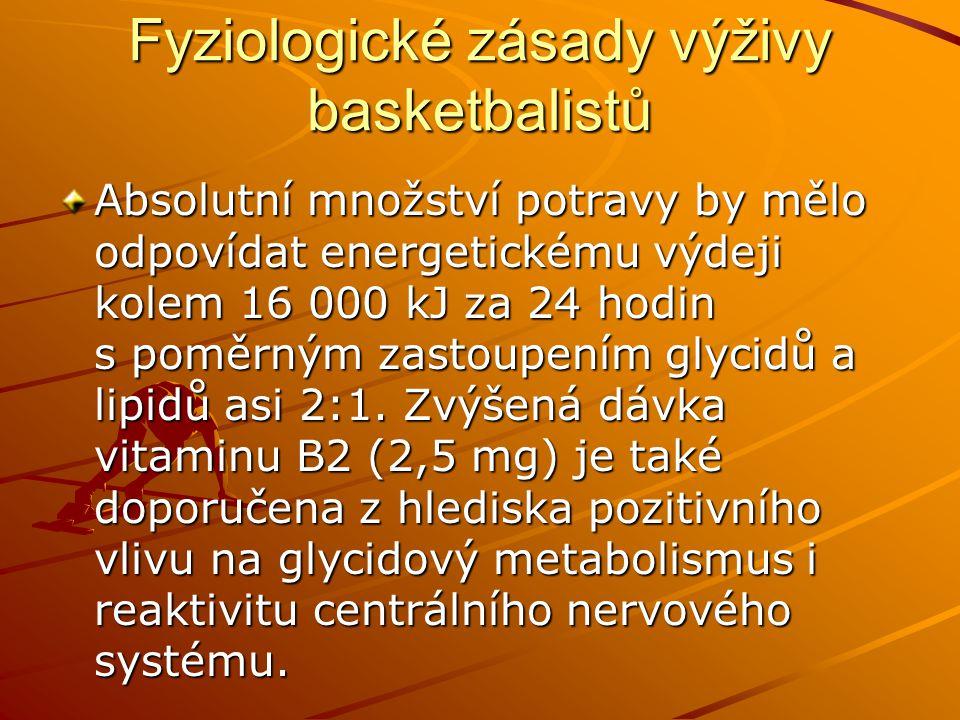 Fyziologické zásady výživy basketbalistů