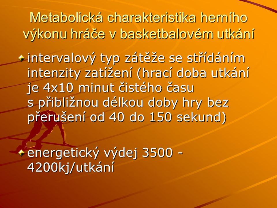 Metabolická charakteristika herního výkonu hráče v basketbalovém utkání