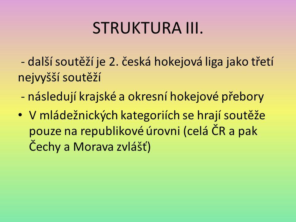 STRUKTURA III. - další soutěží je 2. česká hokejová liga jako třetí nejvyšší soutěží. - následují krajské a okresní hokejové přebory.