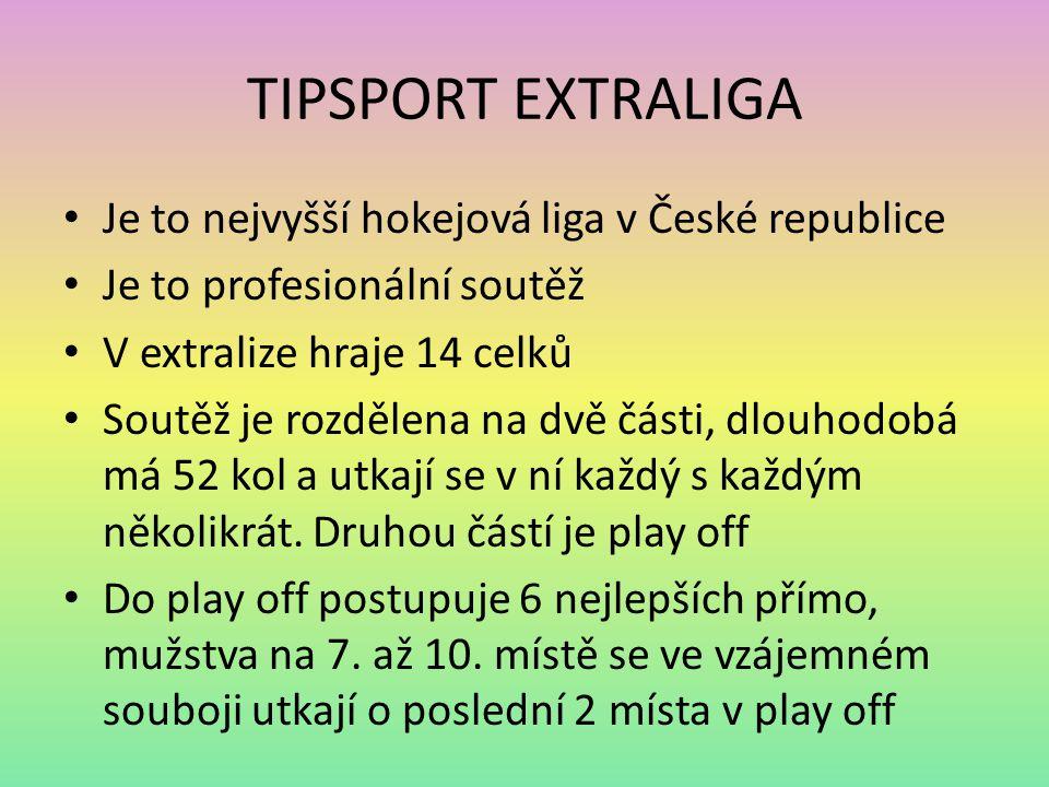 TIPSPORT EXTRALIGA Je to nejvyšší hokejová liga v České republice