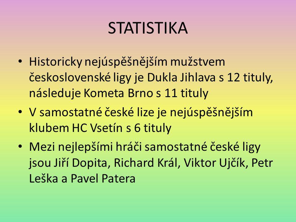 STATISTIKA Historicky nejúspěšnějším mužstvem československé ligy je Dukla Jihlava s 12 tituly, následuje Kometa Brno s 11 tituly.