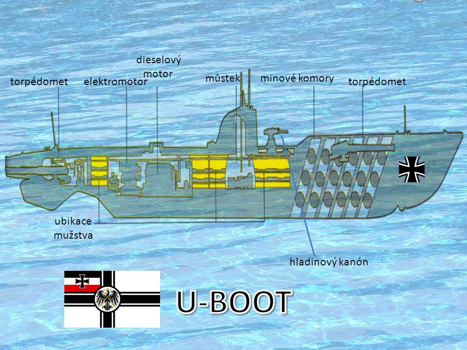 U-BOOT dieselový motor můstek minové komory torpédomet elektromotor