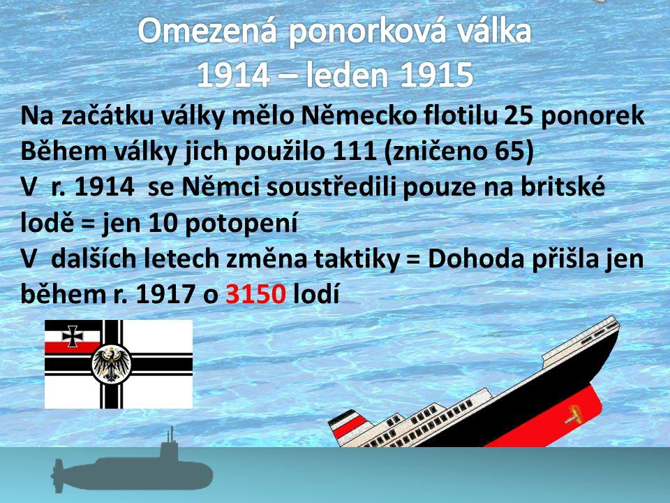 Omezená ponorková válka 1914 – leden 1915