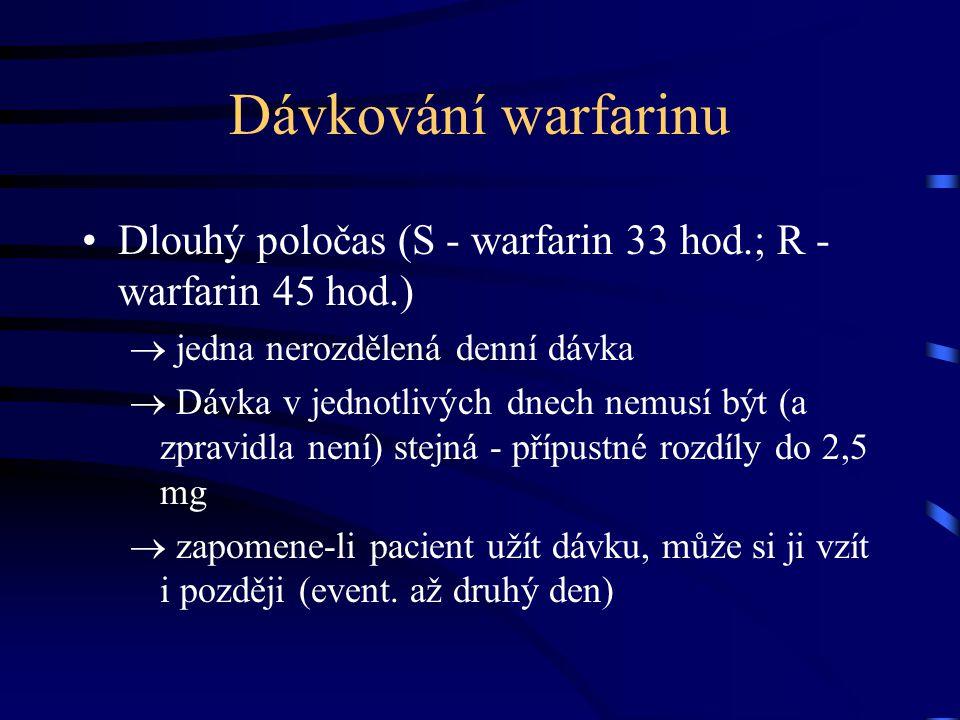 Dávkování warfarinu Dlouhý poločas (S - warfarin 33 hod.; R -warfarin 45 hod.) jedna nerozdělená denní dávka.