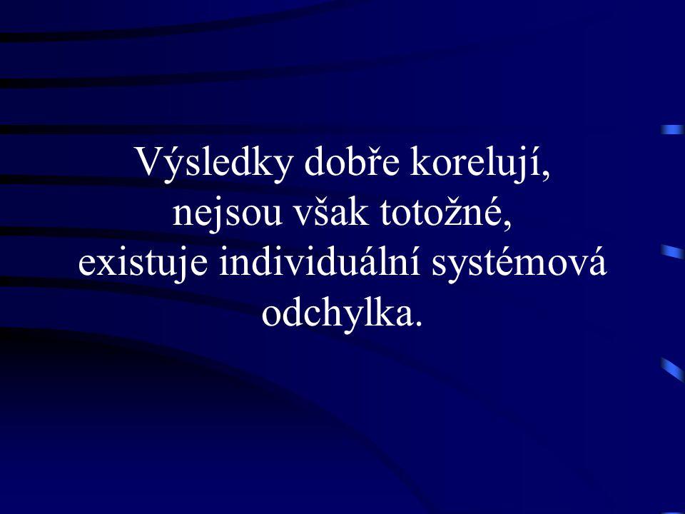 Výsledky dobře korelují, nejsou však totožné, existuje individuální systémová odchylka.