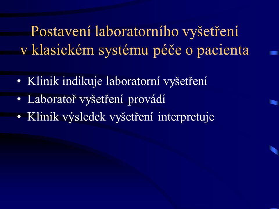 Postavení laboratorního vyšetření v klasickém systému péče o pacienta