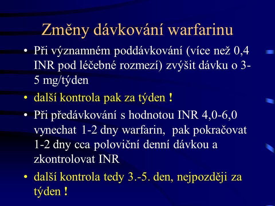 Změny dávkování warfarinu
