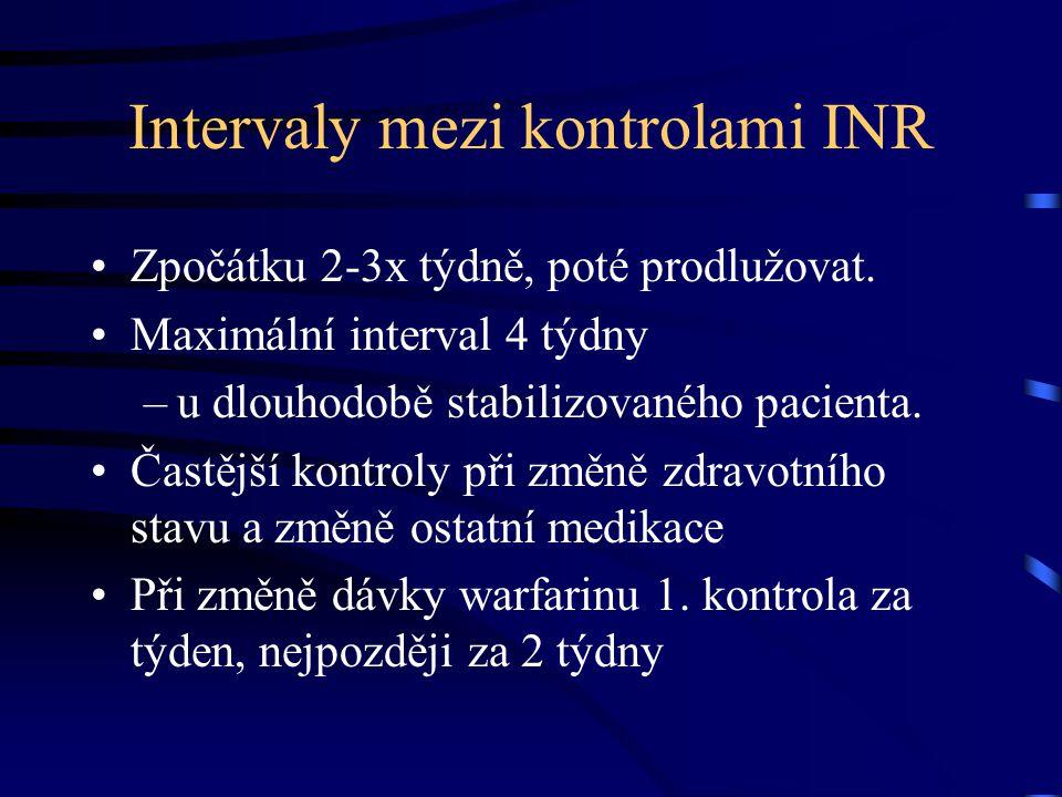 Intervaly mezi kontrolami INR