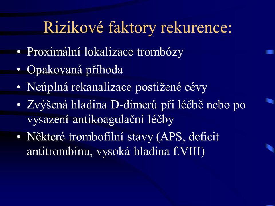 Rizikové faktory rekurence: