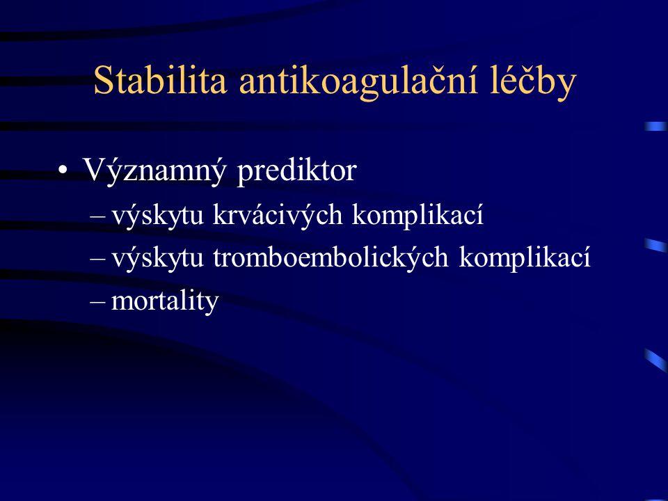 Stabilita antikoagulační léčby