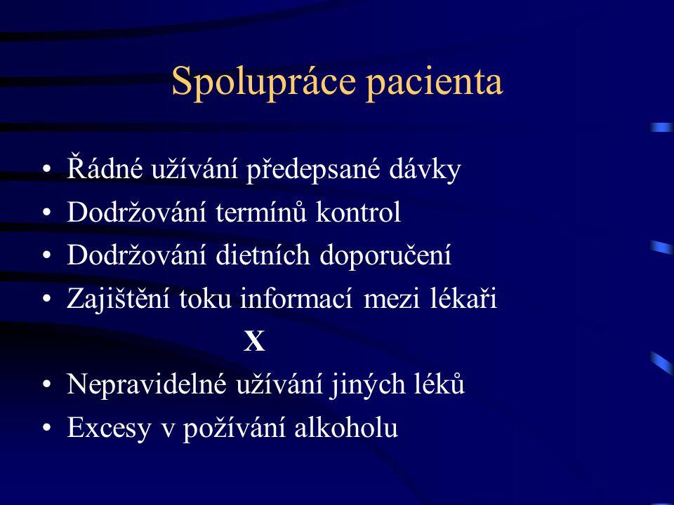 Spolupráce pacienta Řádné užívání předepsané dávky