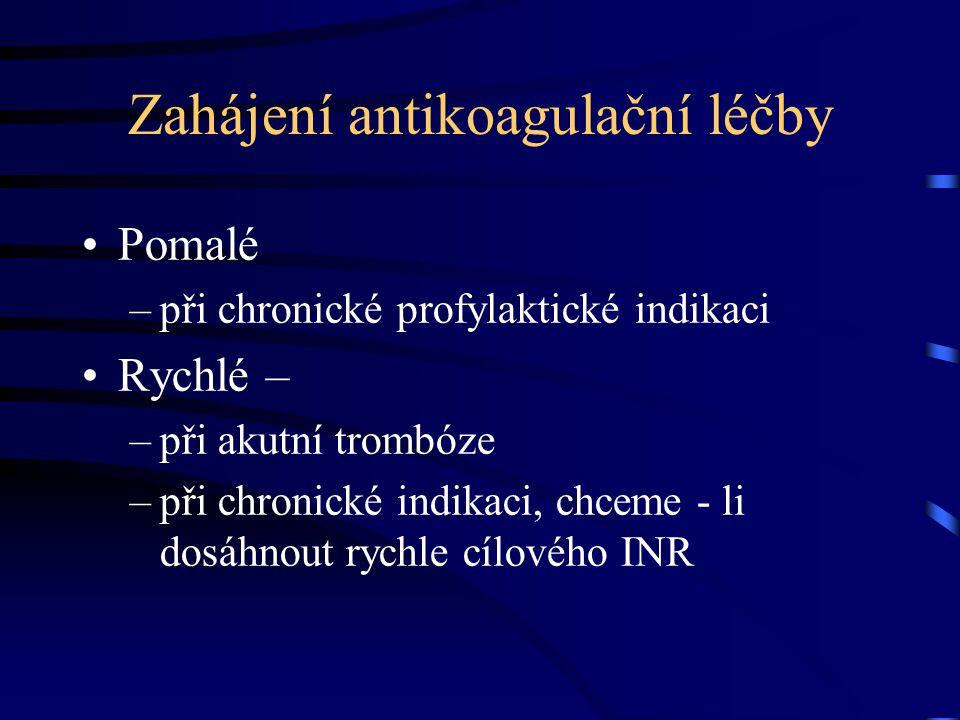 Zahájení antikoagulační léčby