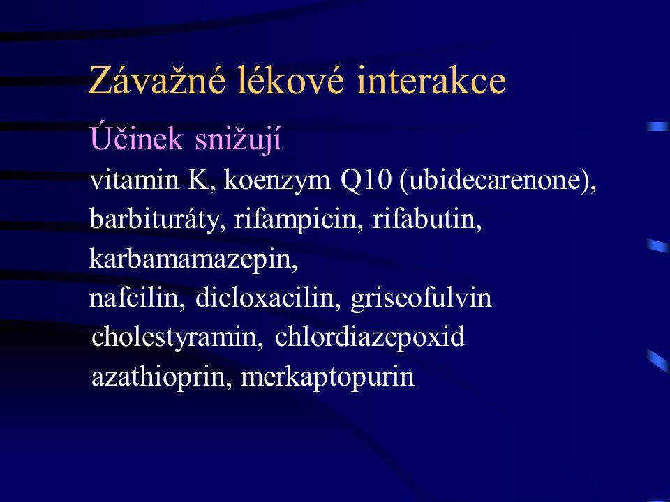 Závažné lékové interakce